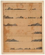 Vues des Iles a la sortie de Macao = 進出水道島嶼側面圖. Part 1
