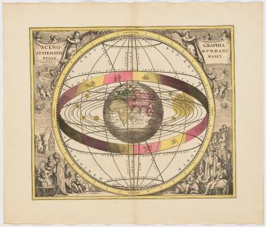 Scenographia systematis mvndani ptolemaici