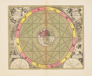 Typus aspectuum, oppositionum et coniunctionum etz in planetis