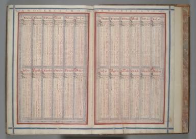Fernão Vaz Dourado: Tables of declinations