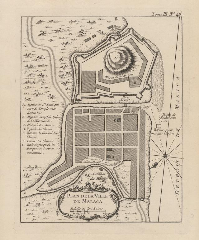 Plan de la Ville de Malaca