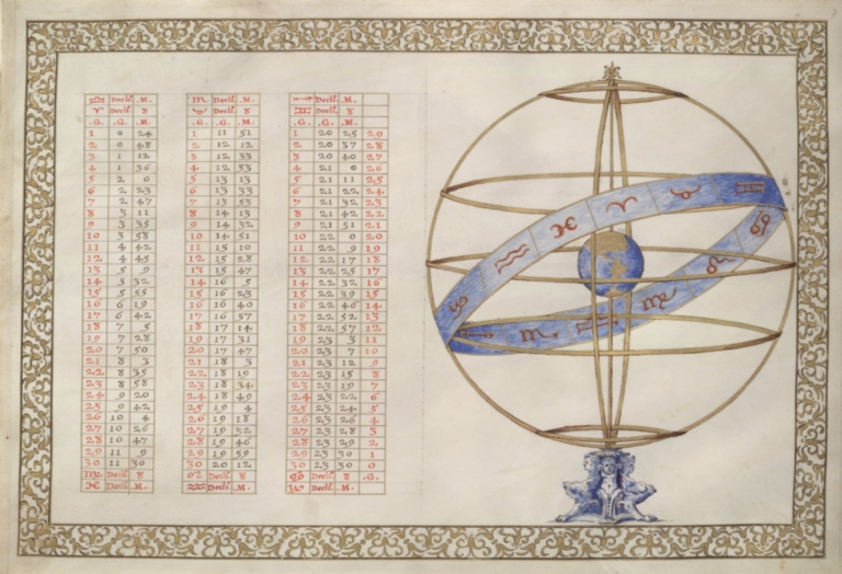 Table of declinations and armillary sphere