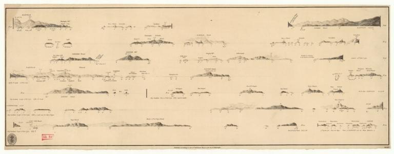 Vues des côtes de la Chine, sections numérotées de 16 à 24
