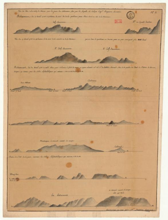 Vues des Iles a la sortie de Macao = 進出水道島嶼側面圖. Part 2