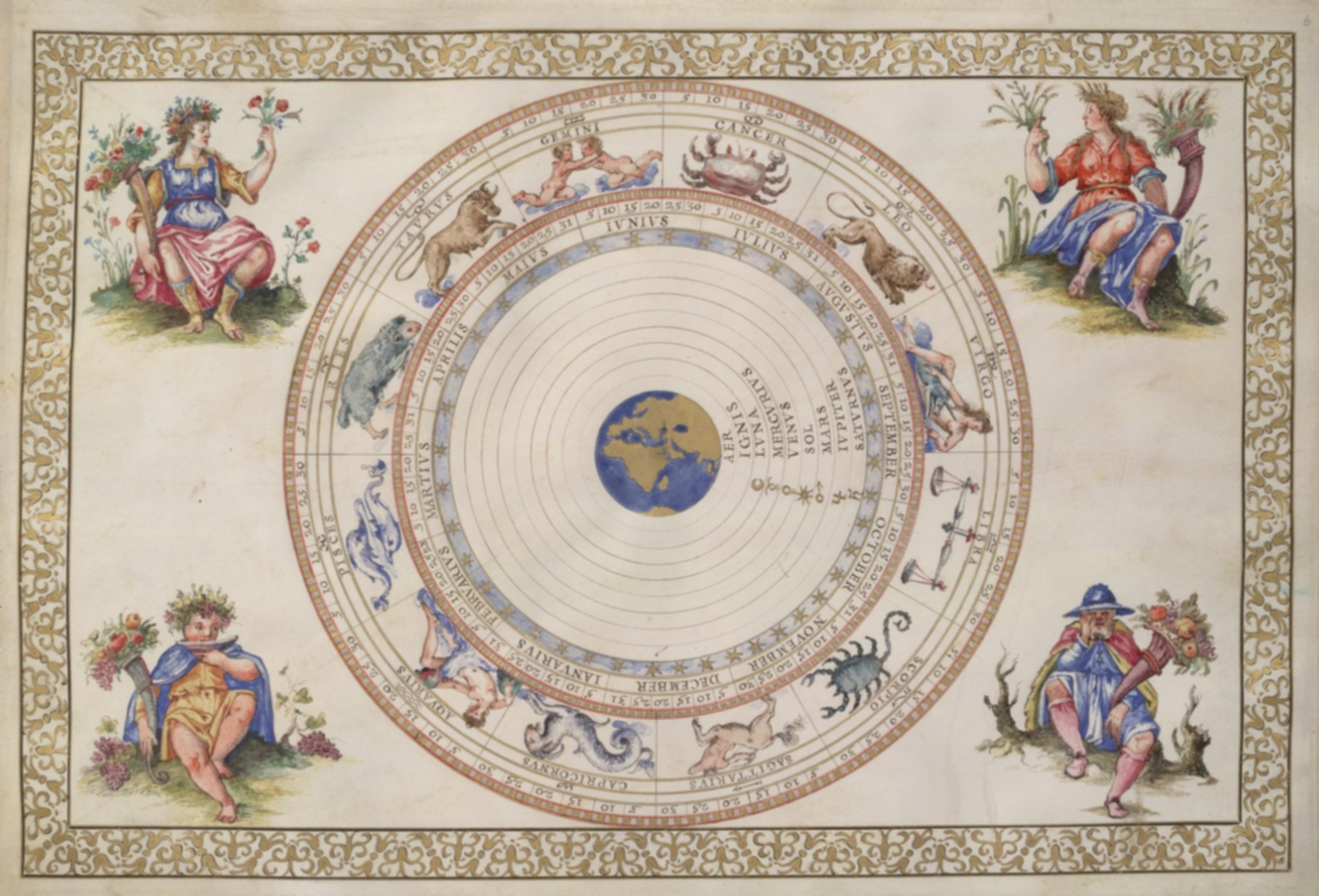 Planisphere with signs of zodiac and allegorical figures representing seasons
